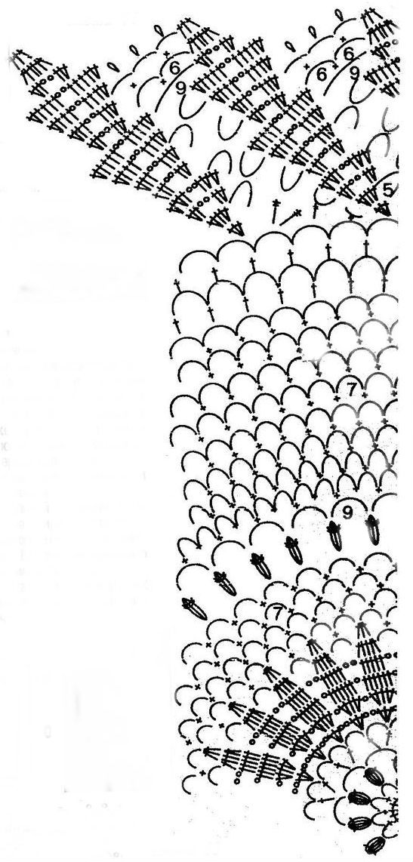 Вязание крючком салфетки с